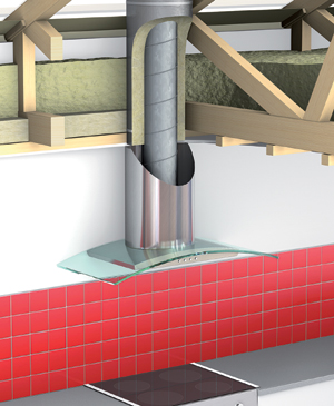 Fire protection of HVAC