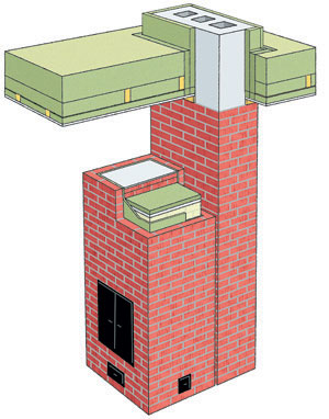 Fire protection of chimneys and fire places